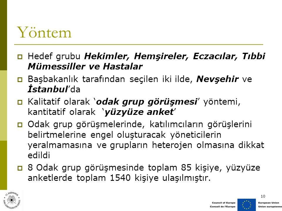 Yöntem Hedef grubu Hekimler, Hemşireler, Eczacılar, Tıbbi Mümessiller ve Hastalar. Başbakanlık tarafından seçilen iki ilde, Nevşehir ve İstanbul'da.