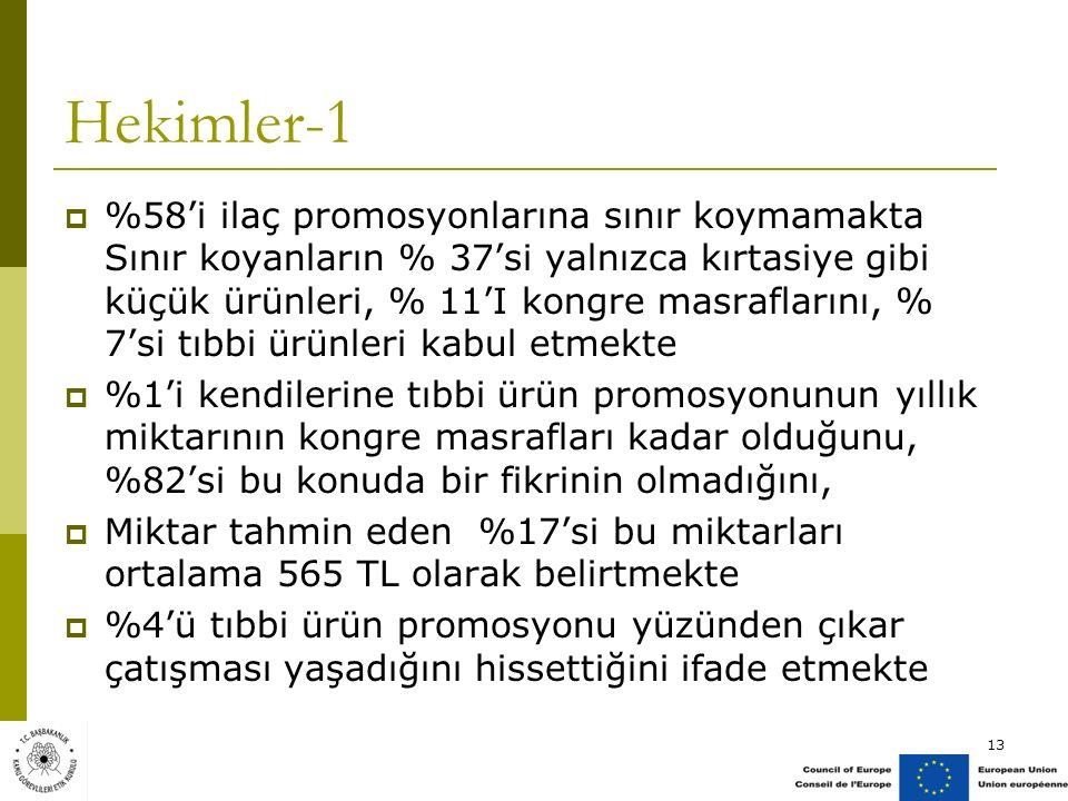 Hekimler-1