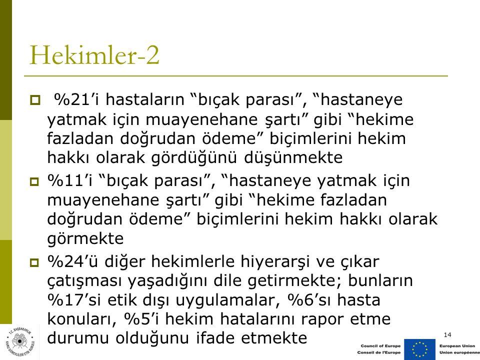 Hekimler-2
