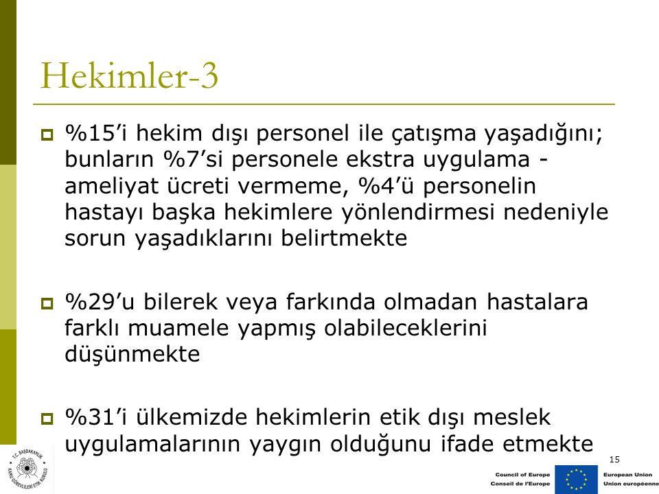 Hekimler-3