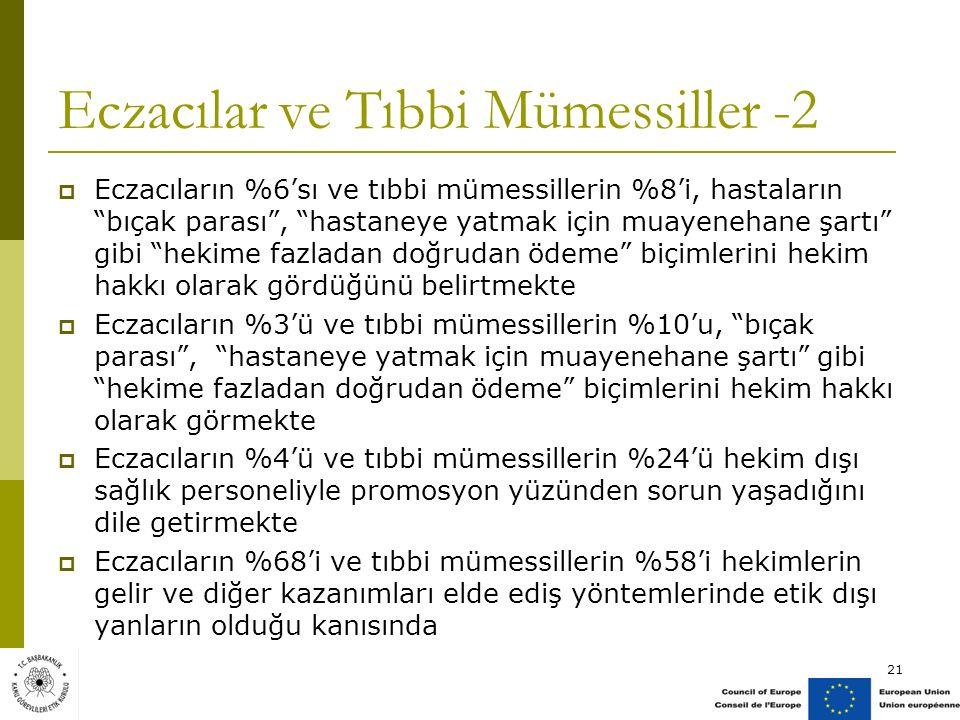 Eczacılar ve Tıbbi Mümessiller -2