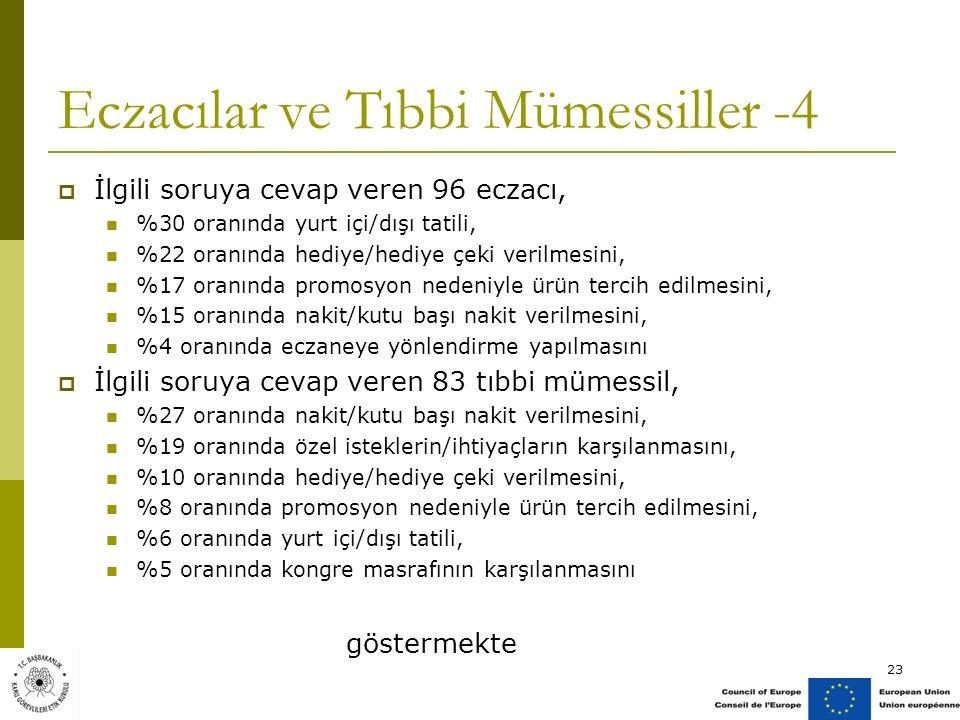 Eczacılar ve Tıbbi Mümessiller -4