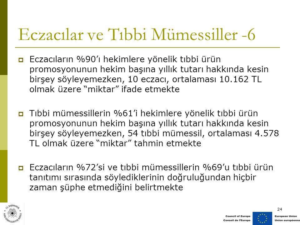 Eczacılar ve Tıbbi Mümessiller -6