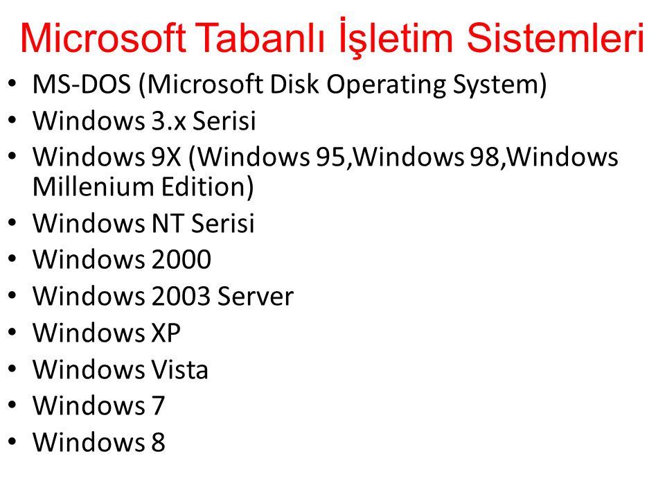 Microsoft Tabanlı İşletim Sistemleri