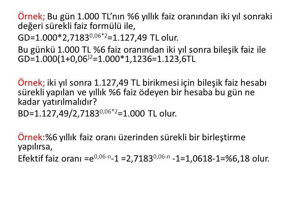 Örnek; Bu gün 1.000 TL'nın %6 yıllık faiz oranından iki yıl sonraki değeri sürekli faiz formülü ile, GD=1.000*2,71830,06*2=1.127,49 TL olur.