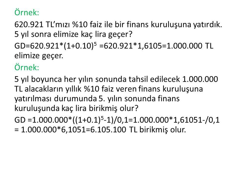 Örnek: 620. 921 TL'mızı %10 faiz ile bir finans kuruluşuna yatırdık