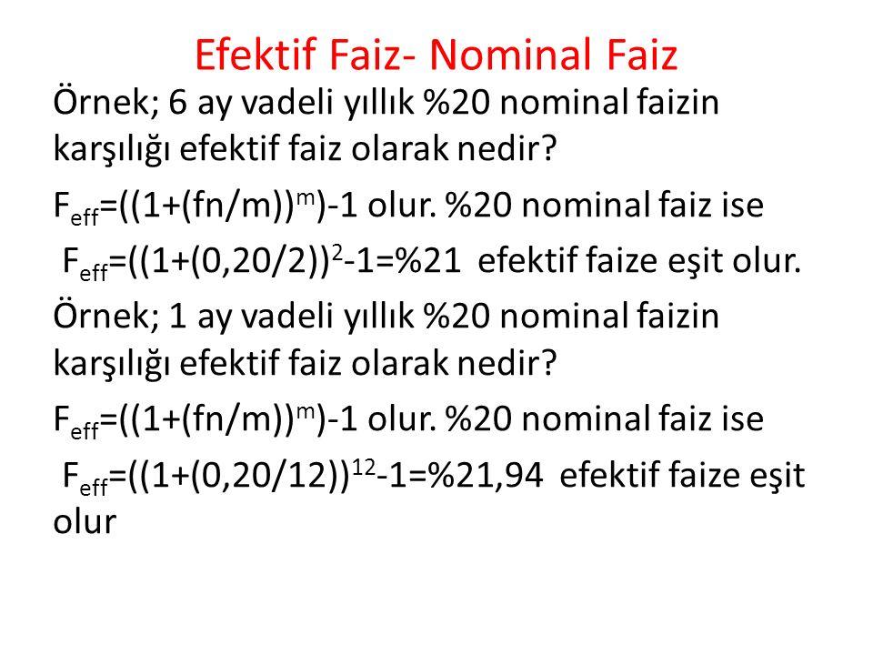 Efektif Faiz- Nominal Faiz