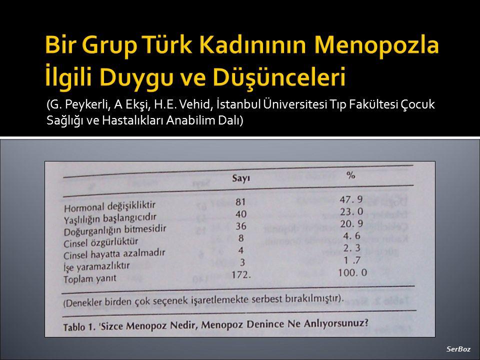 Bir Grup Türk Kadınının Menopozla İlgili Duygu ve Düşünceleri