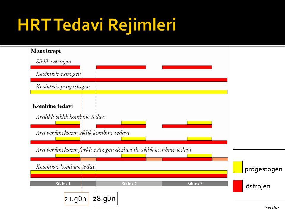 HRT Tedavi Rejimleri 21.gün 28.gün progestogen östrojen SerBoz