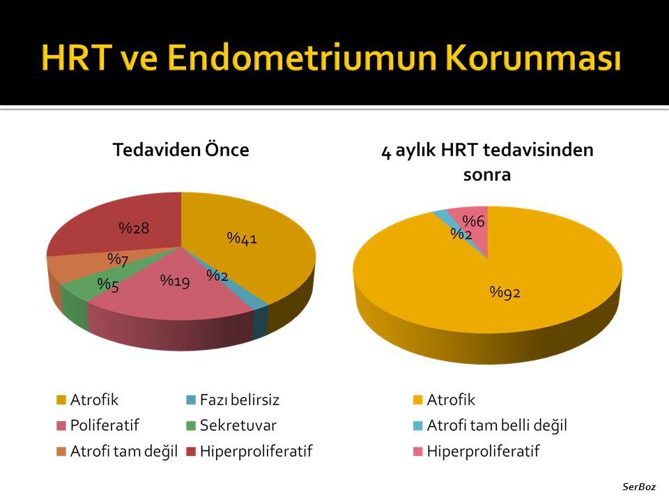 HRT ve Endometriumun Korunması