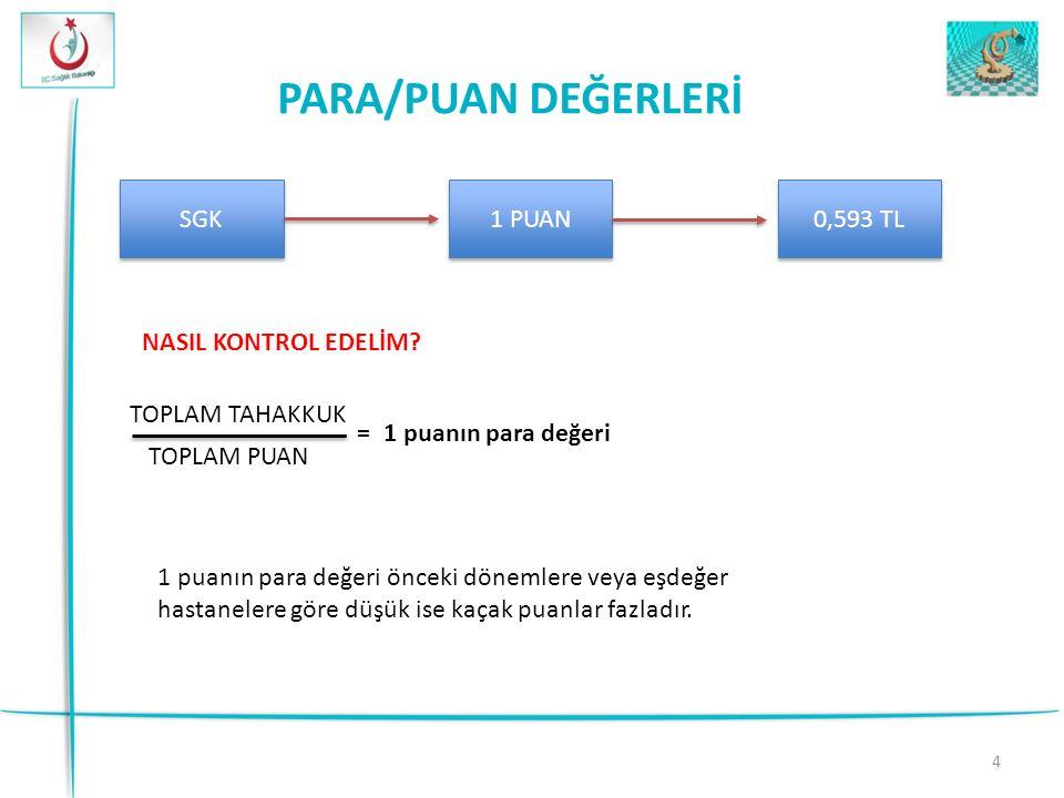 PARA/PUAN DEĞERLERİ SGK 1 PUAN 0,593 TL NASIL KONTROL EDELİM