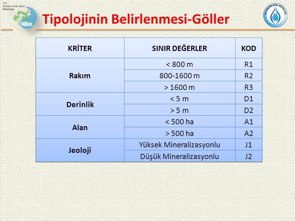 Tipolojinin Belirlenmesi-Göller