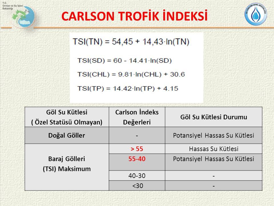 CARLSON TROFİK İNDEKSİ
