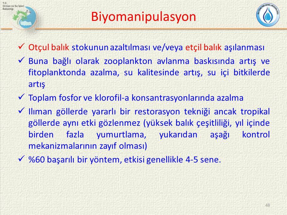 Biyomanipulasyon Otçul balık stokunun azaltılması ve/veya etçil balık aşılanması.