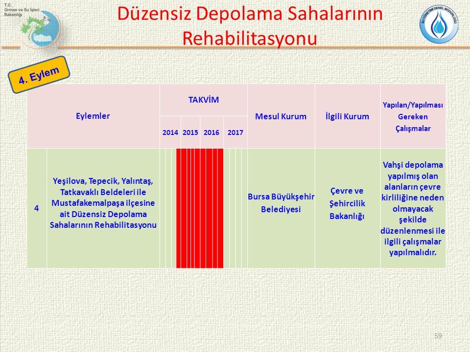 Düzensiz Depolama Sahalarının Rehabilitasyonu