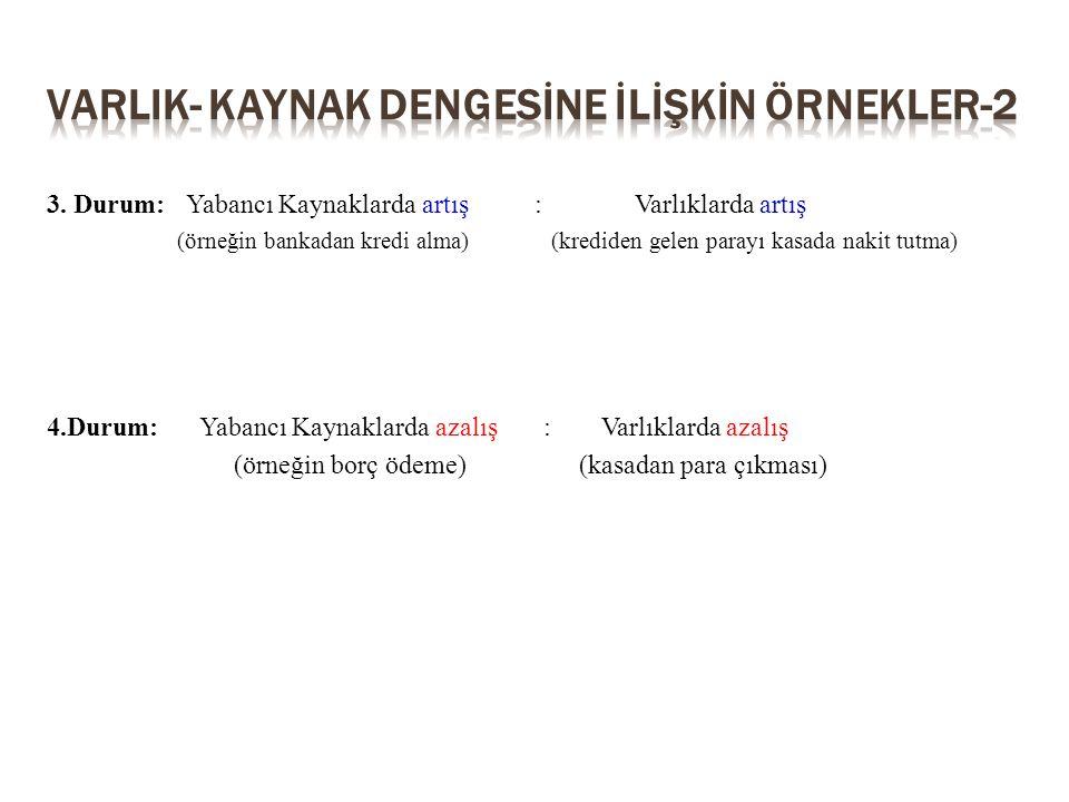 varlIK- KAYNAK DENGESİNE İLİŞKİN ÖRNEKLER-2