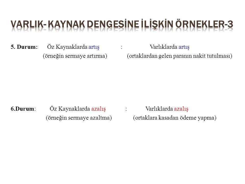 varlIK- KAYNAK DENGESİNE İLİŞKİN ÖRNEKLER-3