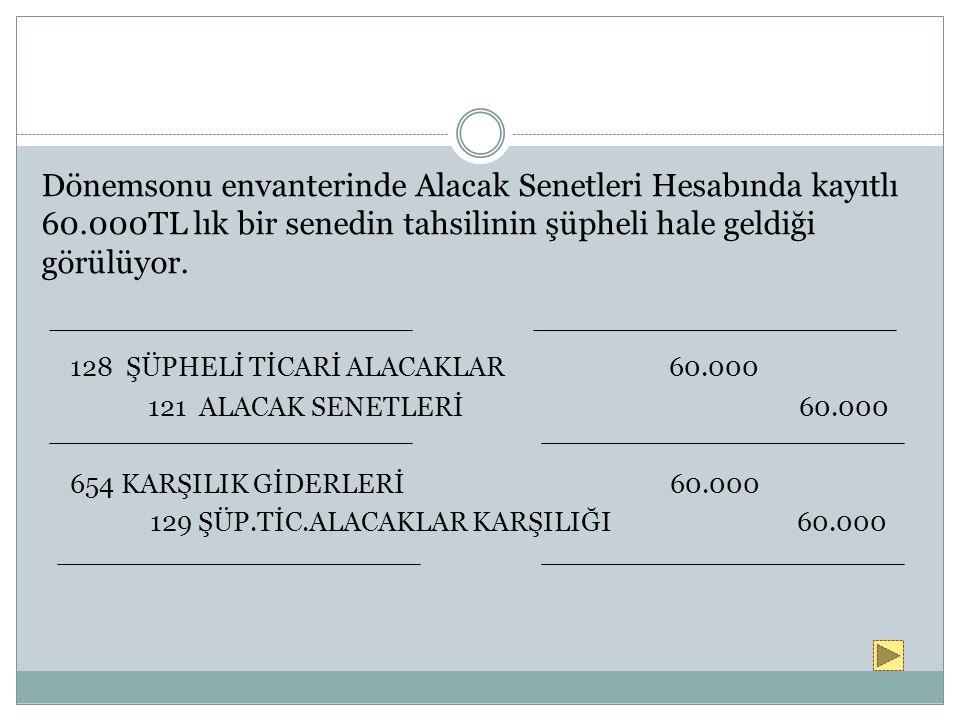 128 ŞÜPHELİ TİCARİ ALACAKLAR 60.000