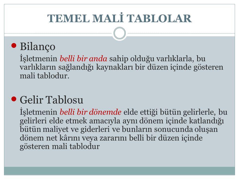 TEMEL MALİ TABLOLAR Bilanço Gelir Tablosu