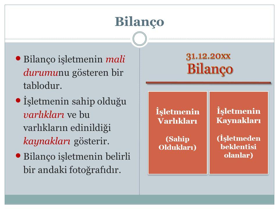 Bilanço Bilanço işletmenin mali durumunu gösteren bir tablodur. İşletmenin sahip olduğu varlıkları ve bu varlıkların edinildiği kaynakları gösterir.