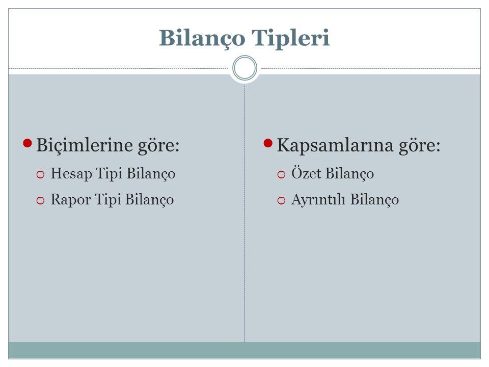 Bilanço Tipleri Biçimlerine göre: Kapsamlarına göre: