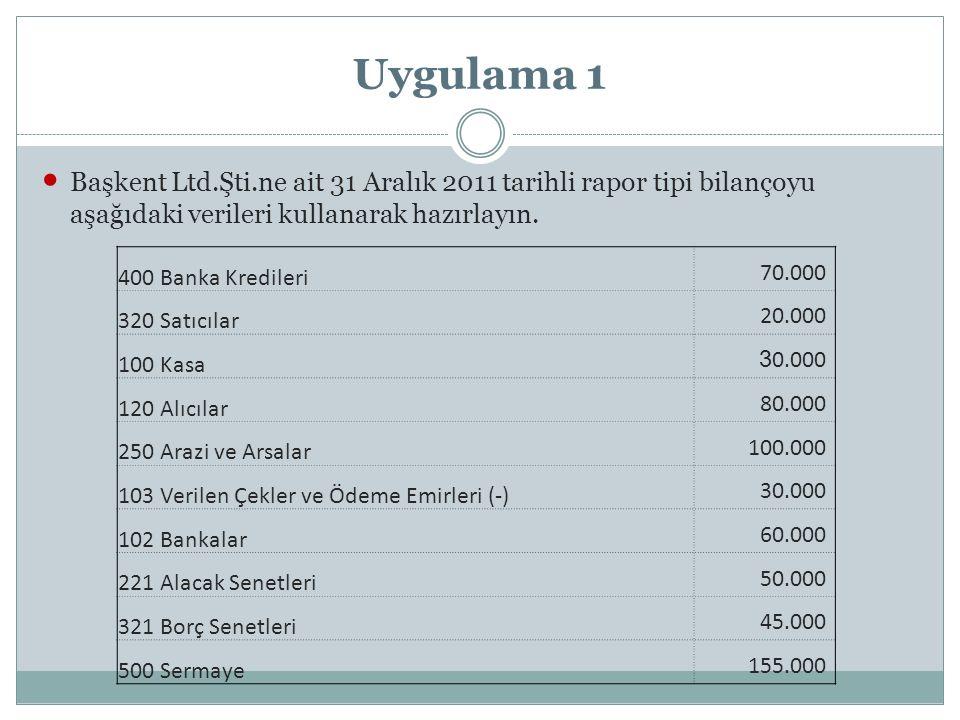 Uygulama 1 Başkent Ltd.Şti.ne ait 31 Aralık 2011 tarihli rapor tipi bilançoyu aşağıdaki verileri kullanarak hazırlayın.