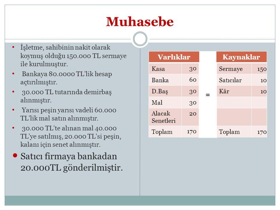 Muhasebe Satıcı firmaya bankadan 20.000TL gönderilmiştir. Varlıklar =