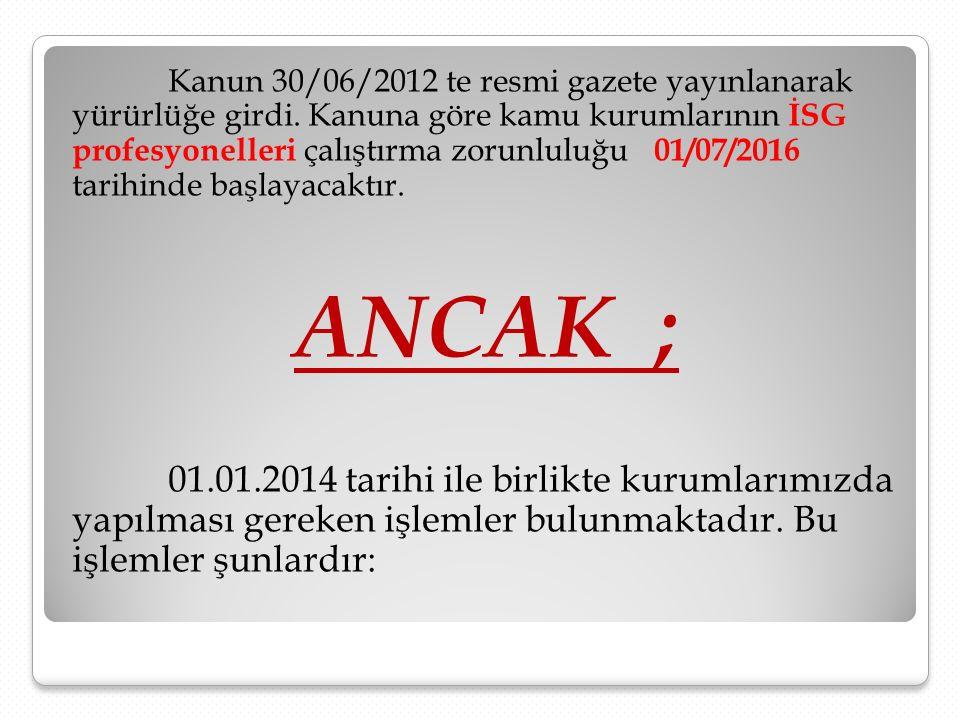 Kanun 30/06/2012 te resmi gazete yayınlanarak yürürlüğe girdi