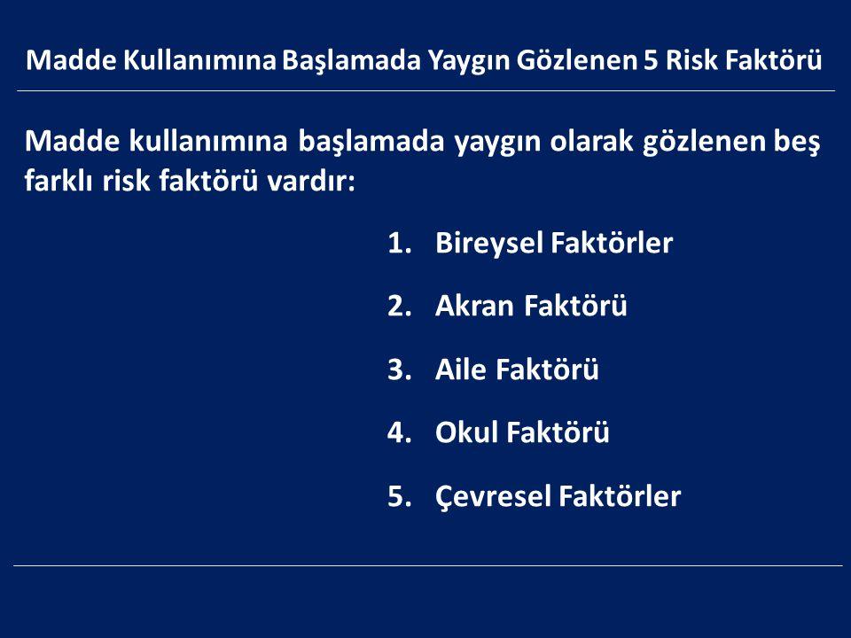 Madde Kullanımına Başlamada Yaygın Gözlenen 5 Risk Faktörü
