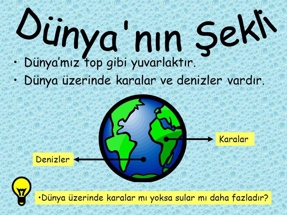 Dünya nın Şekli Dünya'mız top gibi yuvarlaktır.