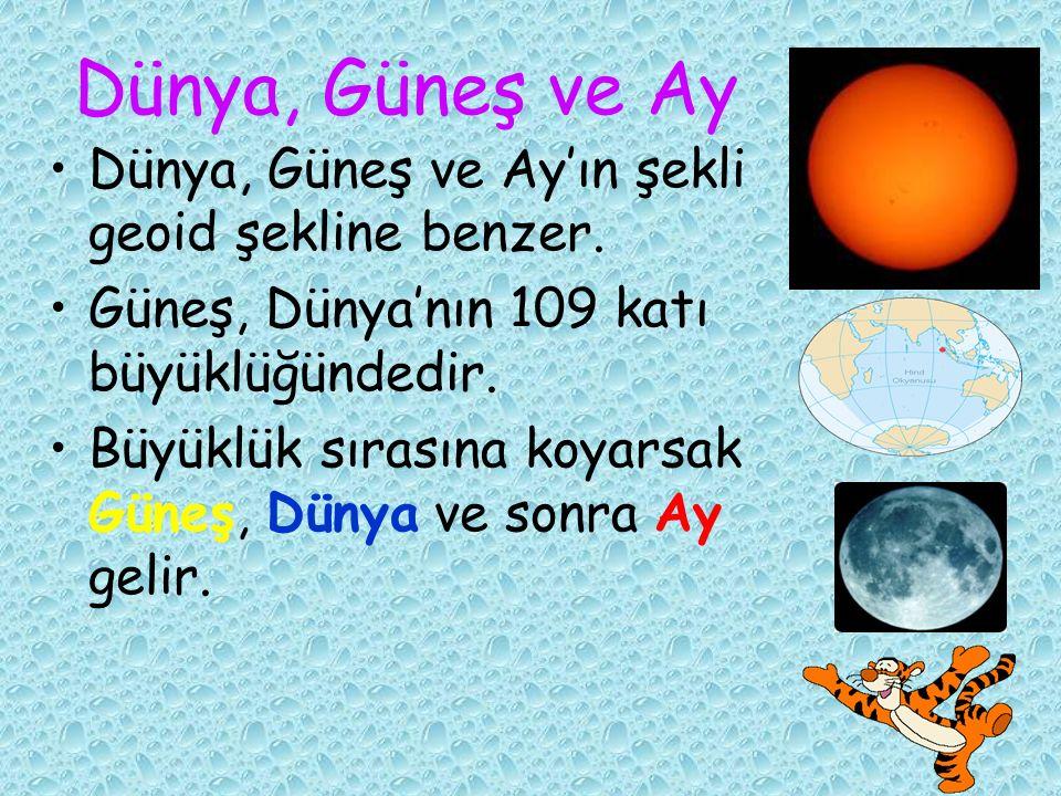Dünya, Güneş ve Ay Dünya, Güneş ve Ay'ın şekli geoid şekline benzer.