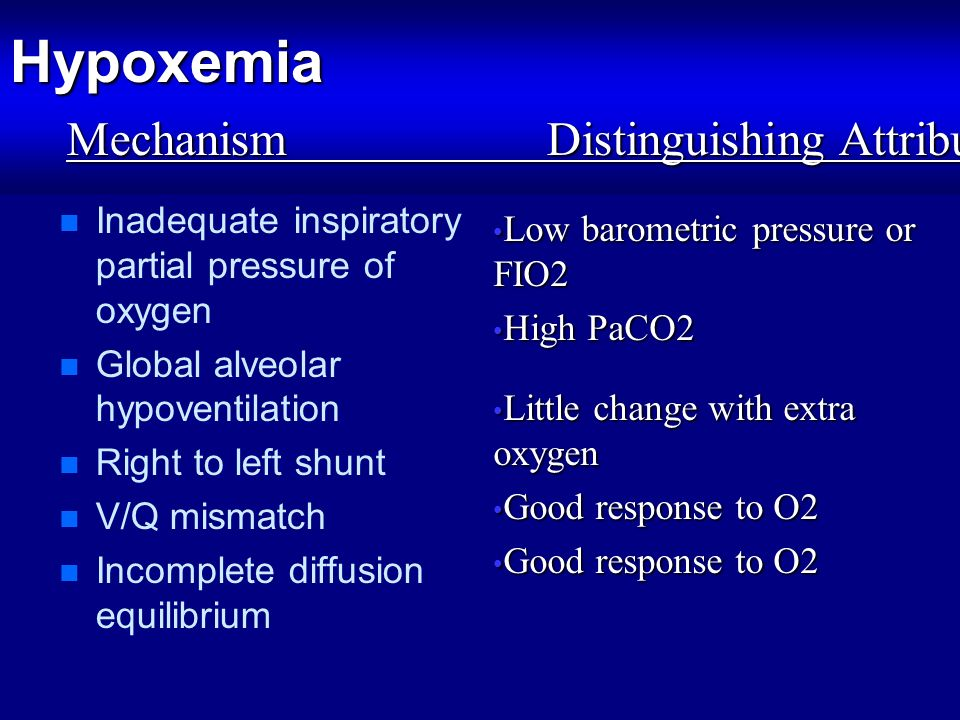 Hypoxemia Mechanism Distinguishing Attribute