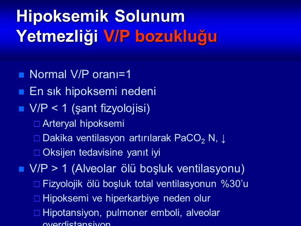 Hipoksemik Solunum Yetmezliği V/P bozukluğu
