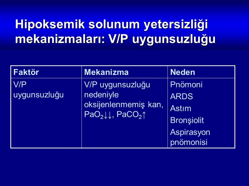 Hipoksemik solunum yetersizliği mekanizmaları: V/P uygunsuzluğu