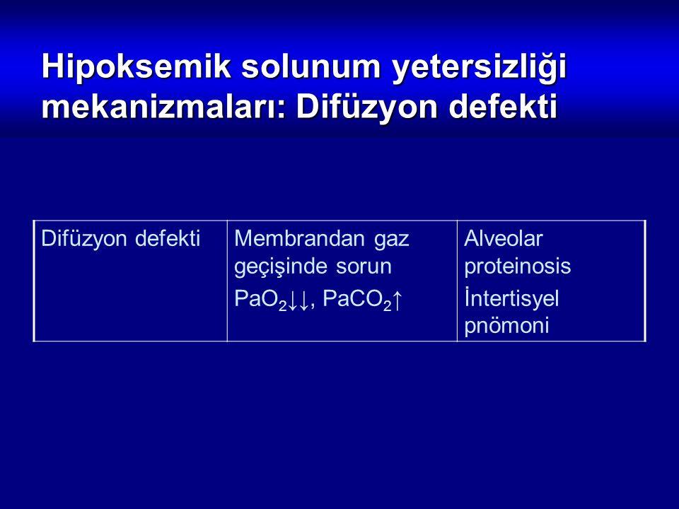 Hipoksemik solunum yetersizliği mekanizmaları: Difüzyon defekti