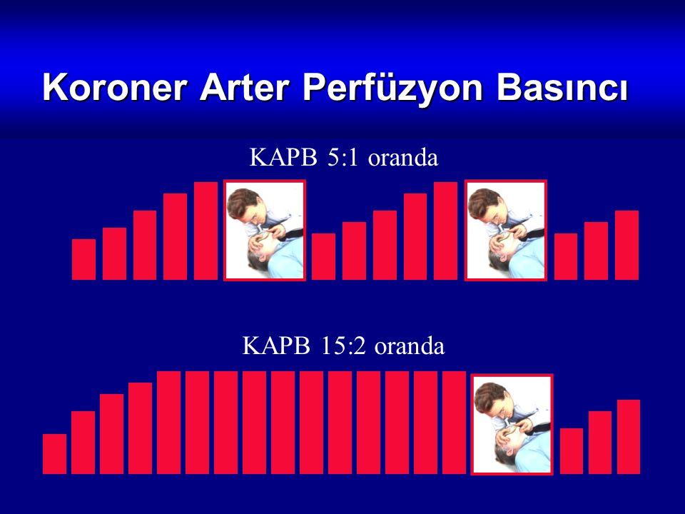 Koroner Arter Perfüzyon Basıncı