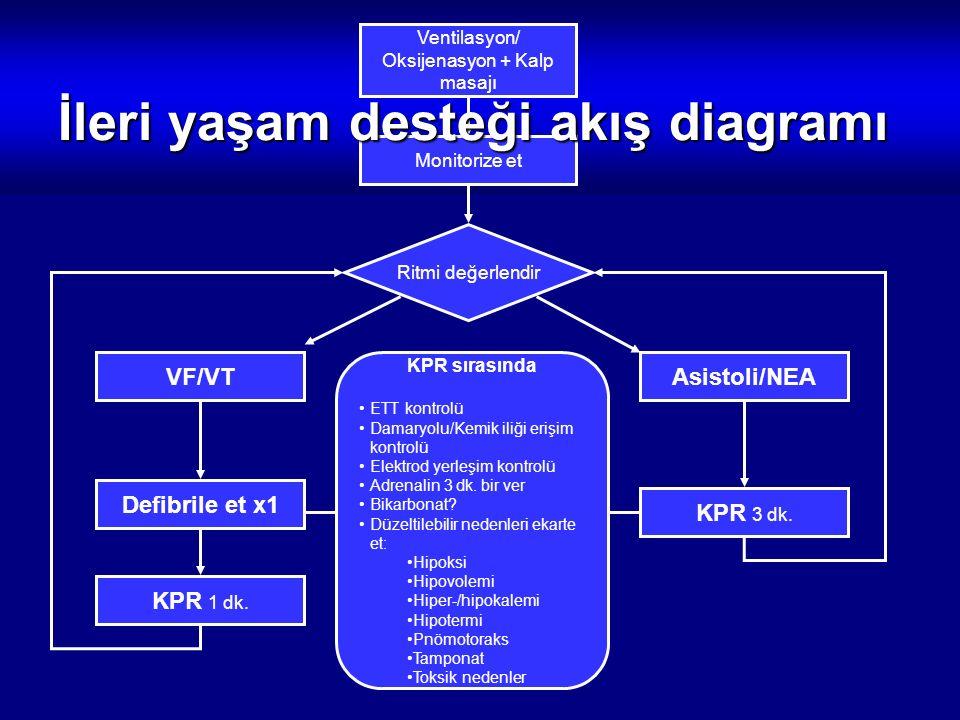 İleri yaşam desteği akış diagramı