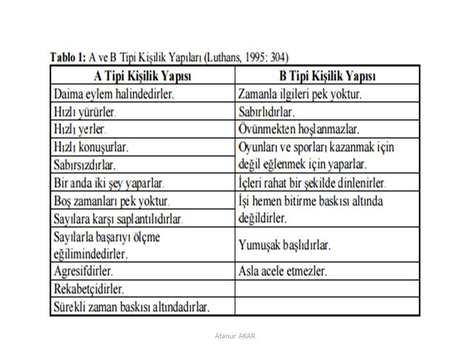 Atanur AKAR