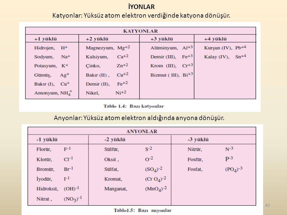 İYONLAR Katyonlar: Yüksüz atom elektron verdiğinde katyona dönüşür.
