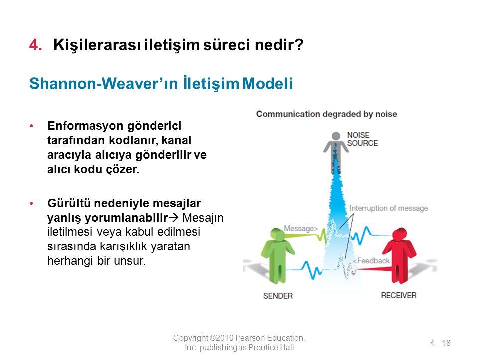 Kişilerarası iletişim süreci nedir