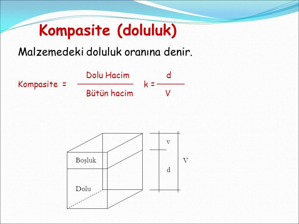 Kompasite (doluluk) Malzemedeki doluluk oranına denir. Dolu Hacim d