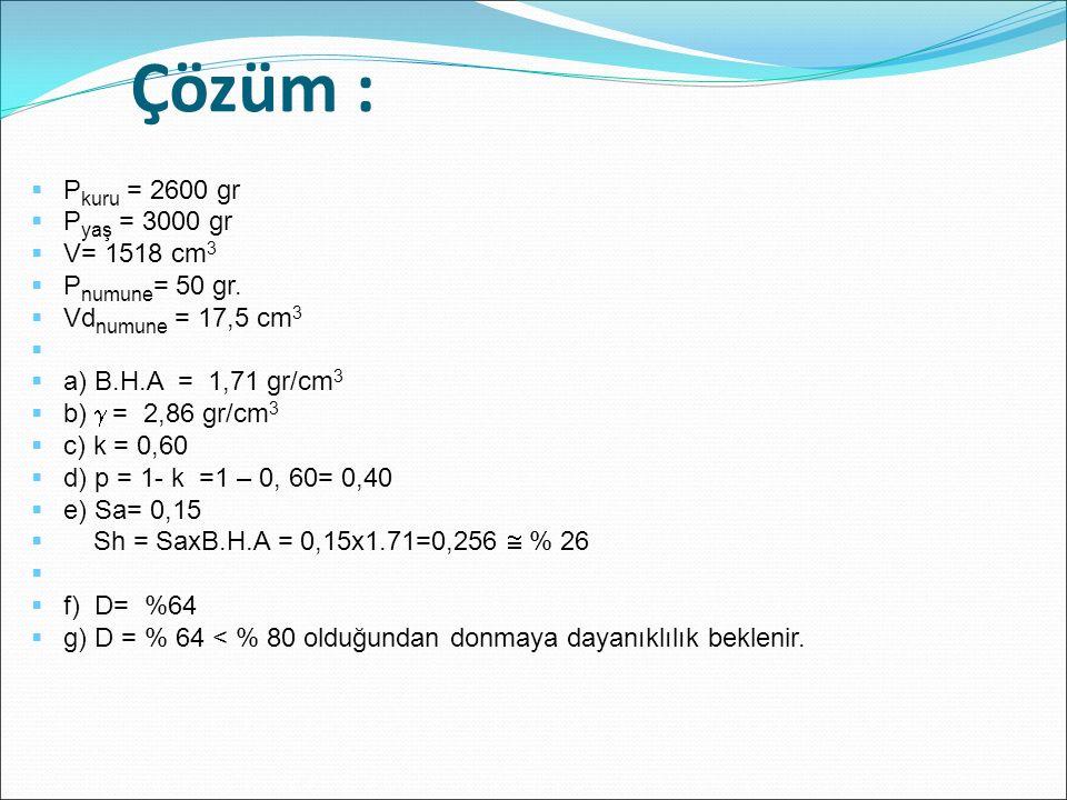 Çözüm : Pkuru = 2600 gr Pyaş = 3000 gr V= 1518 cm3 Pnumune= 50 gr.
