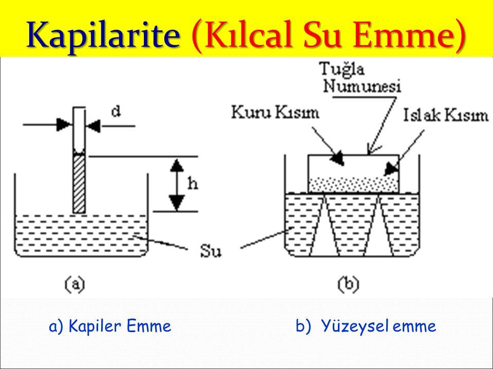 a) Kapiler Emme b) Yüzeysel emme