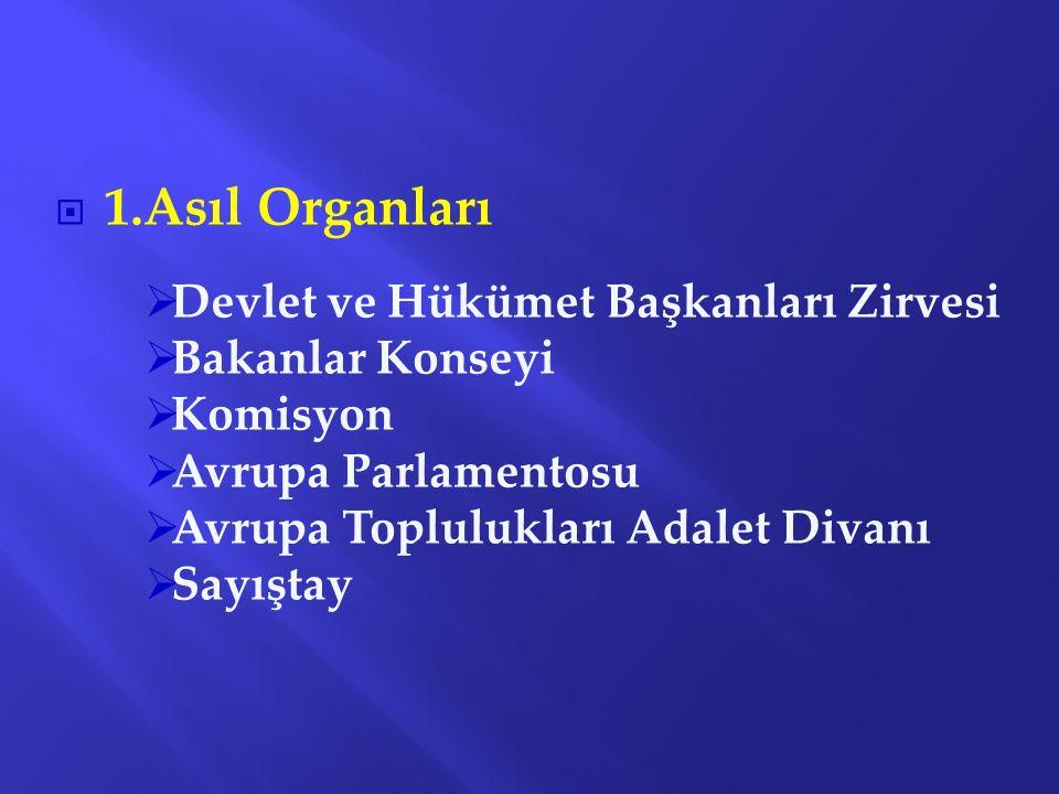 1.Asıl Organları Devlet ve Hükümet Başkanları Zirvesi Bakanlar Konseyi