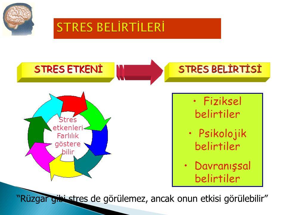 STRES BELİRTİLERİ Fiziksel belirtiler Psikolojik belirtiler