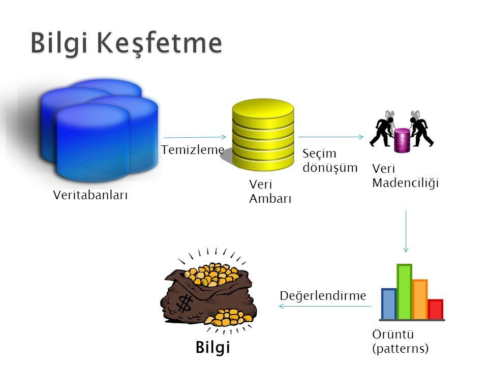 Bilgi Keşfetme Bilgi Temizleme Seçim dönüşüm Veri Madenciliği