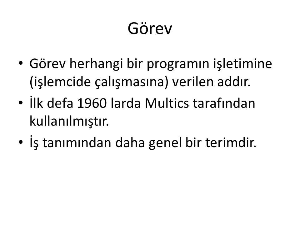 Görev Görev herhangi bir programın işletimine (işlemcide çalışmasına) verilen addır. İlk defa 1960 larda Multics tarafından kullanılmıştır.