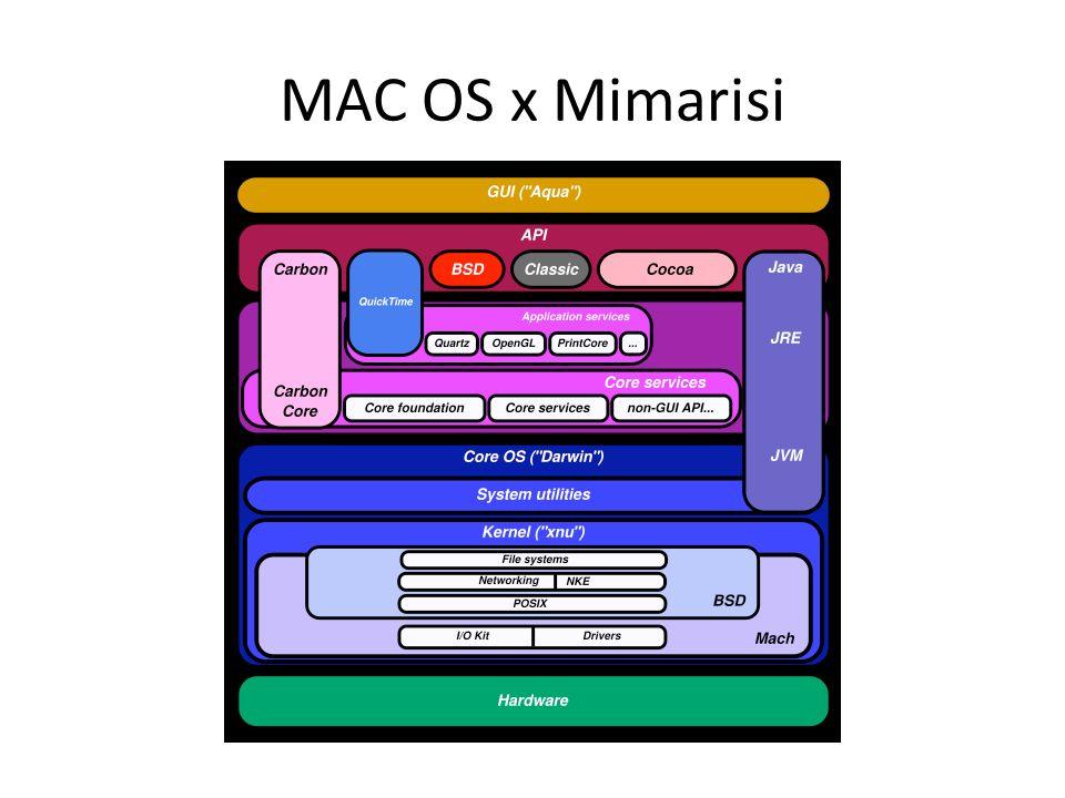 MAC OS x Mimarisi