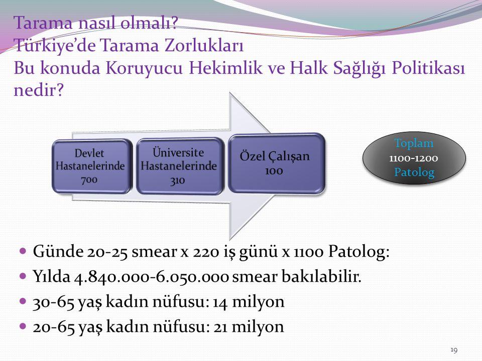 Tarama nasıl olmalı Türkiye'de Tarama Zorlukları Bu konuda Koruyucu Hekimlik ve Halk Sağlığı Politikası nedir