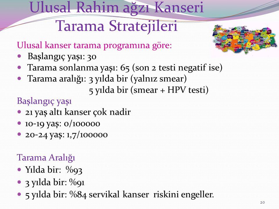 Ulusal Rahim ağzı Kanseri Tarama Stratejileri